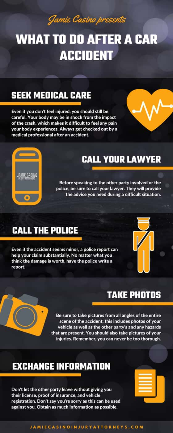 Infographic - What to Do After a Car Accident